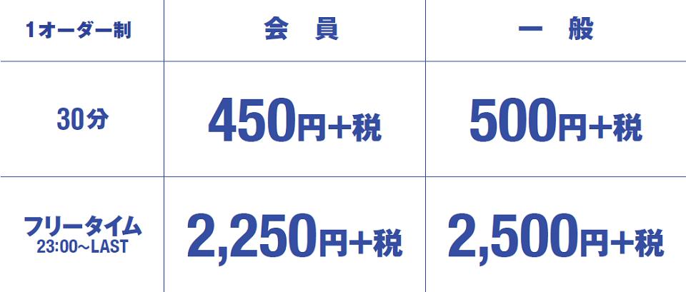 カラオケ アーサー 料金